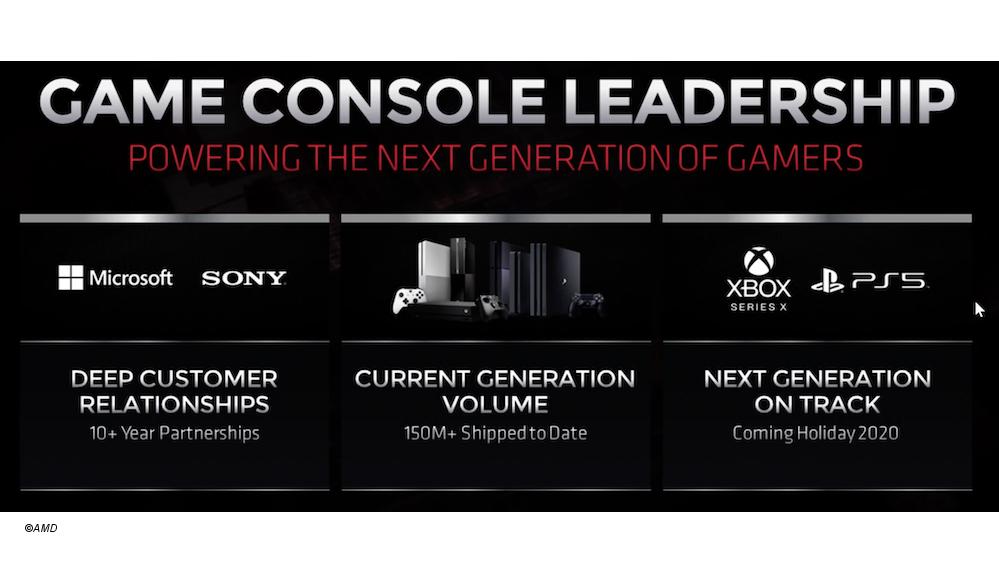 AMD Costumer Relationship