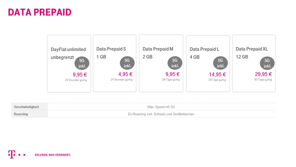 Telekom-Tarif Daten Volumen