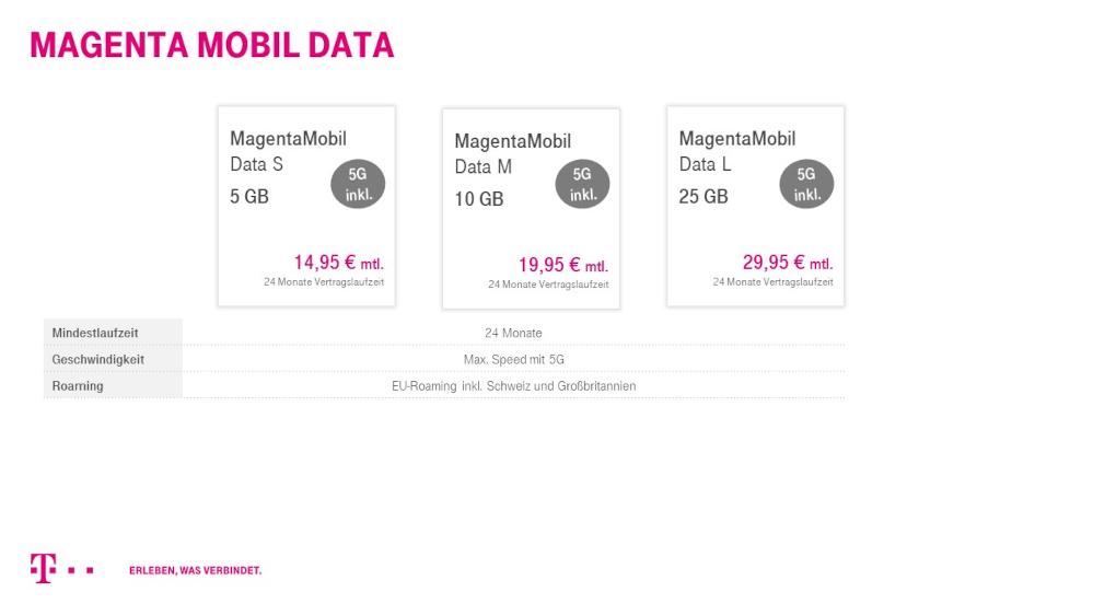 Telekom-Tarif Daten Volumen3